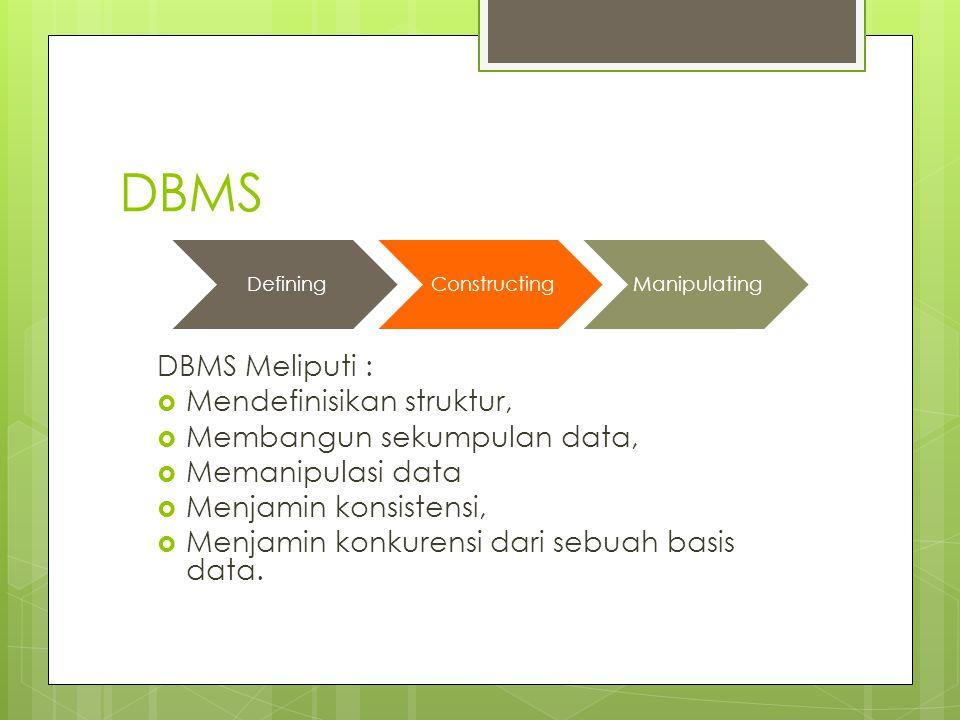 DBMS DBMS Meliputi :  Mendefinisikan struktur,  Membangun sekumpulan data,  Memanipulasi data  Menjamin konsistensi,  Menjamin konkurensi dari se