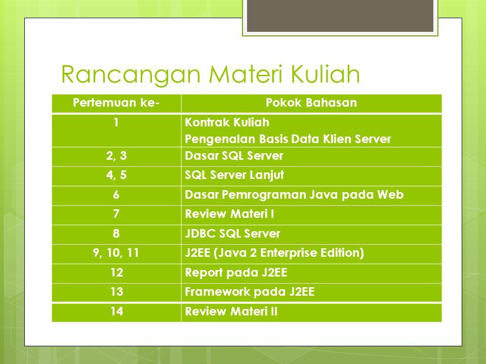Rancangan Materi Kuliah Pertemuan ke-Pokok Bahasan 1 Kontrak Kuliah Pengenalan Basis Data Klien Server 2, 3Dasar SQL Server 4, 5SQL Server Lanjut 6Das