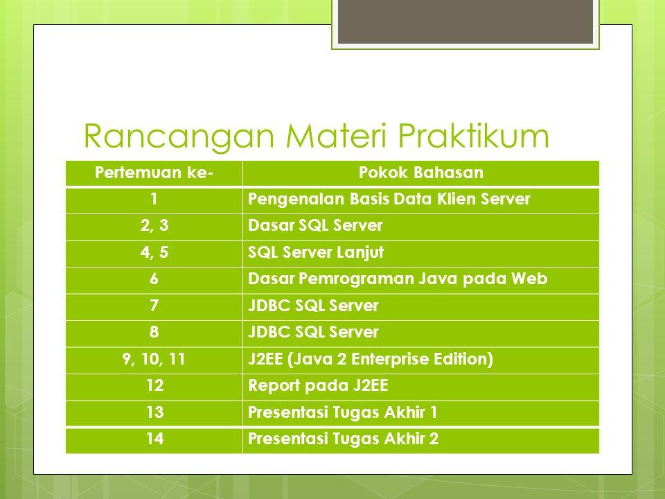 Rancangan Materi Praktikum Pertemuan ke-Pokok Bahasan 1Pengenalan Basis Data Klien Server 2, 3Dasar SQL Server 4, 5SQL Server Lanjut 6Dasar Pemrograma