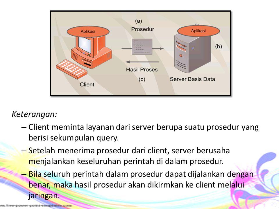 Keterangan: – Client meminta layanan dari server berupa suatu prosedur yang berisi sekumpulan query. – Setelah menerima prosedur dari client, server b