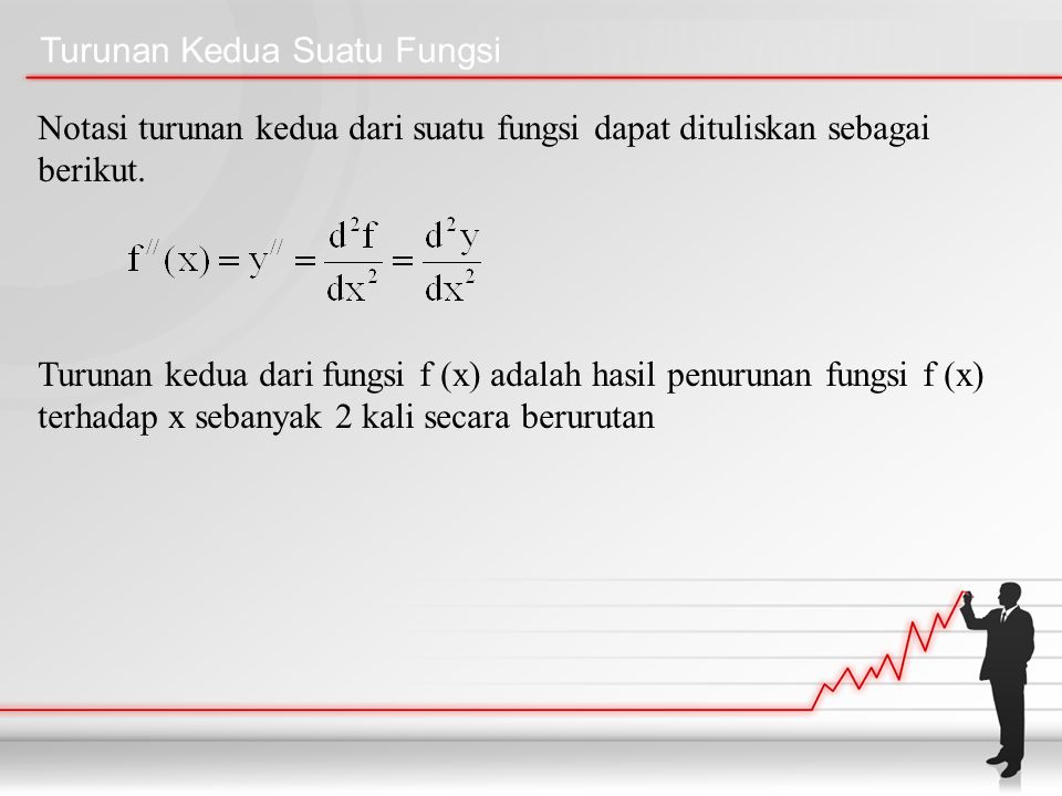 Turunan Kedua Suatu Fungsi Notasi turunan kedua dari suatu fungsi dapat dituliskan sebagai berikut.