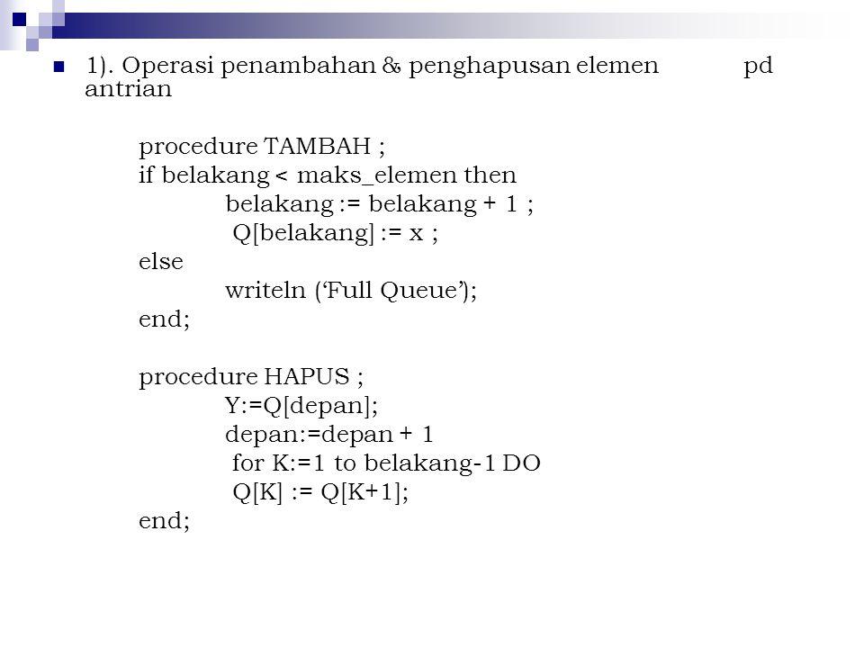 1). Operasi penambahan & penghapusan elemen pd antrian procedure TAMBAH ; if belakang < maks_elemen then belakang := belakang + 1 ; Q[belakang] := x ;
