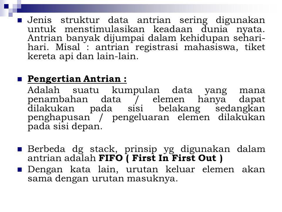 2) Operasi penghapusan elemen pd antrian Y:=Q[depan]; if depan=maks_elemen then depan:=1 else depan:=depan+1;