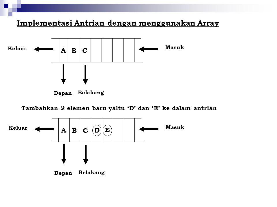 Hapus / keluarkan 1 elemen dari antrian BC Masuk Depan Belakang E D Keluar Deklarasi Antrian dengan Menggunakan ARRAY : CONST Maks_elemen = 6 ; TYPE antrian = array [1..