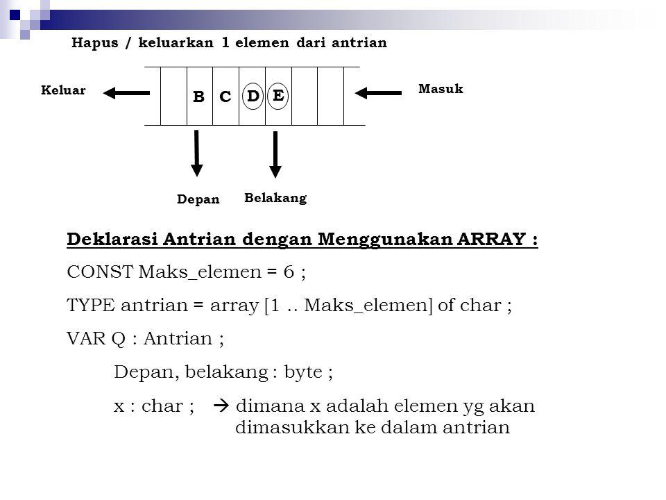 Hapus / keluarkan 1 elemen dari antrian BC Masuk Depan Belakang E D Keluar Deklarasi Antrian dengan Menggunakan ARRAY : CONST Maks_elemen = 6 ; TYPE a