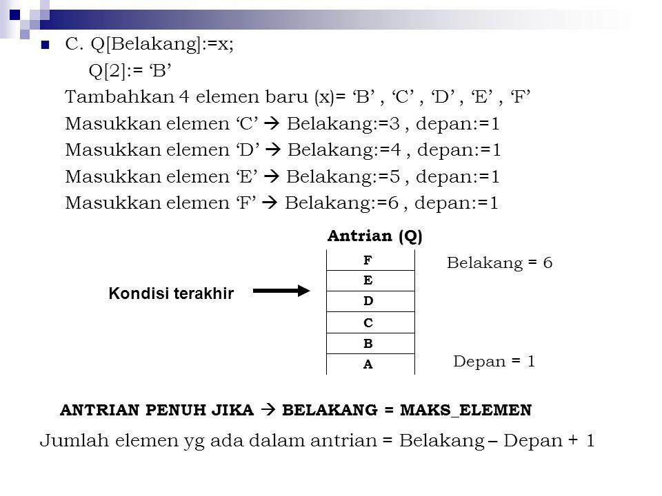 C. Q[Belakang]:=x; Q[2]:= 'B' Tambahkan 4 elemen baru (x)= 'B', 'C', 'D', 'E', 'F' Masukkan elemen 'C'  Belakang:=3, depan:=1 Masukkan elemen 'D'  B