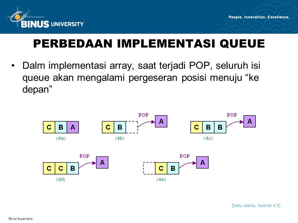 """Bina Nusantara PERBEDAAN IMPLEMENTASI QUEUE Dalm implementasi array, saat terjadi POP, seluruh isi queue akan mengalami pergeseran posisi menuju """"ke d"""