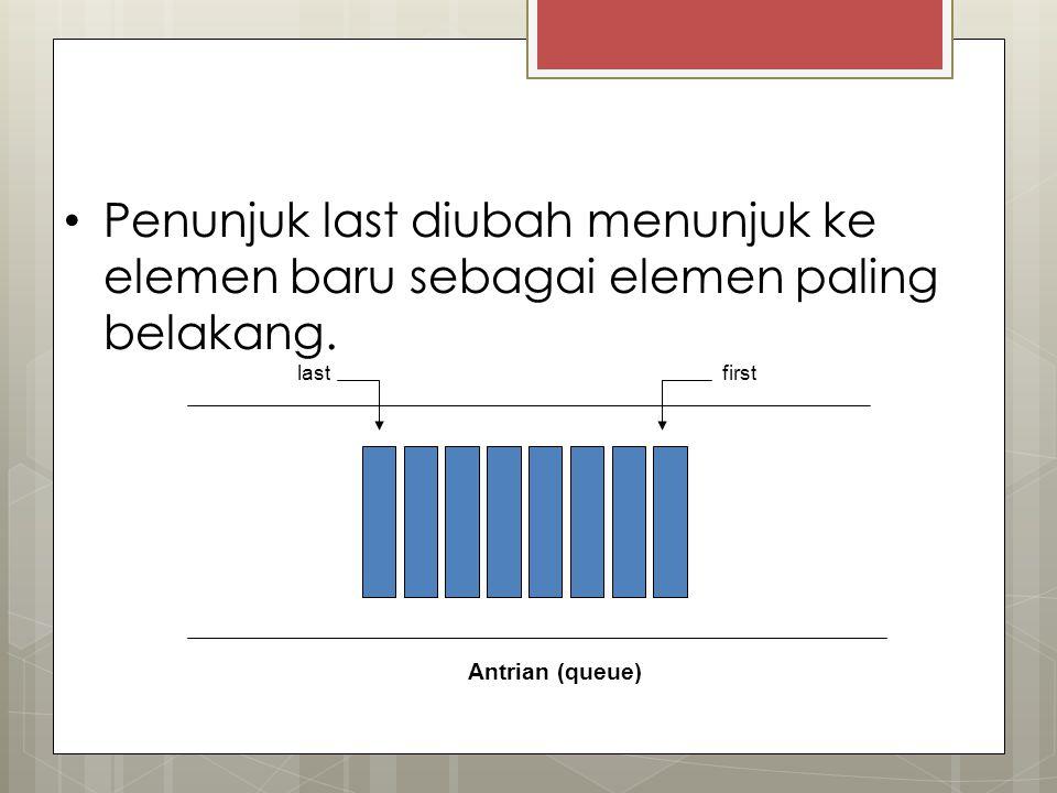 Penunjuk last diubah menunjuk ke elemen baru sebagai elemen paling belakang. lastfirst Antrian (queue)