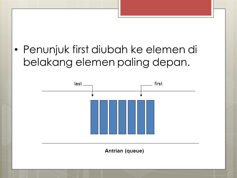 Penunjuk first diubah ke elemen di belakang elemen paling depan. lastfirst Antrian (queue)