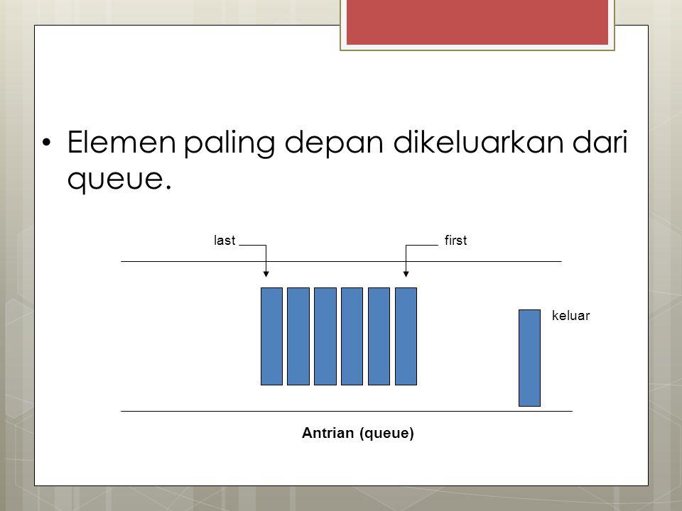 Elemen paling depan dikeluarkan dari queue. last keluar Antrian (queue) first