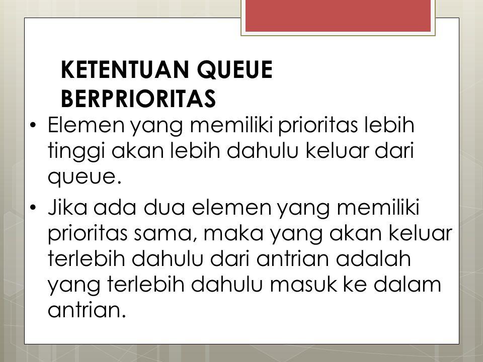 KETENTUAN QUEUE BERPRIORITAS Elemen yang memiliki prioritas lebih tinggi akan lebih dahulu keluar dari queue. Jika ada dua elemen yang memiliki priori