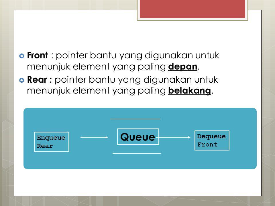 FRONT DAN REAR  Front : pointer bantu yang digunakan untuk menunjuk element yang paling depan.  Rear : pointer bantu yang digunakan untuk menunjuk e