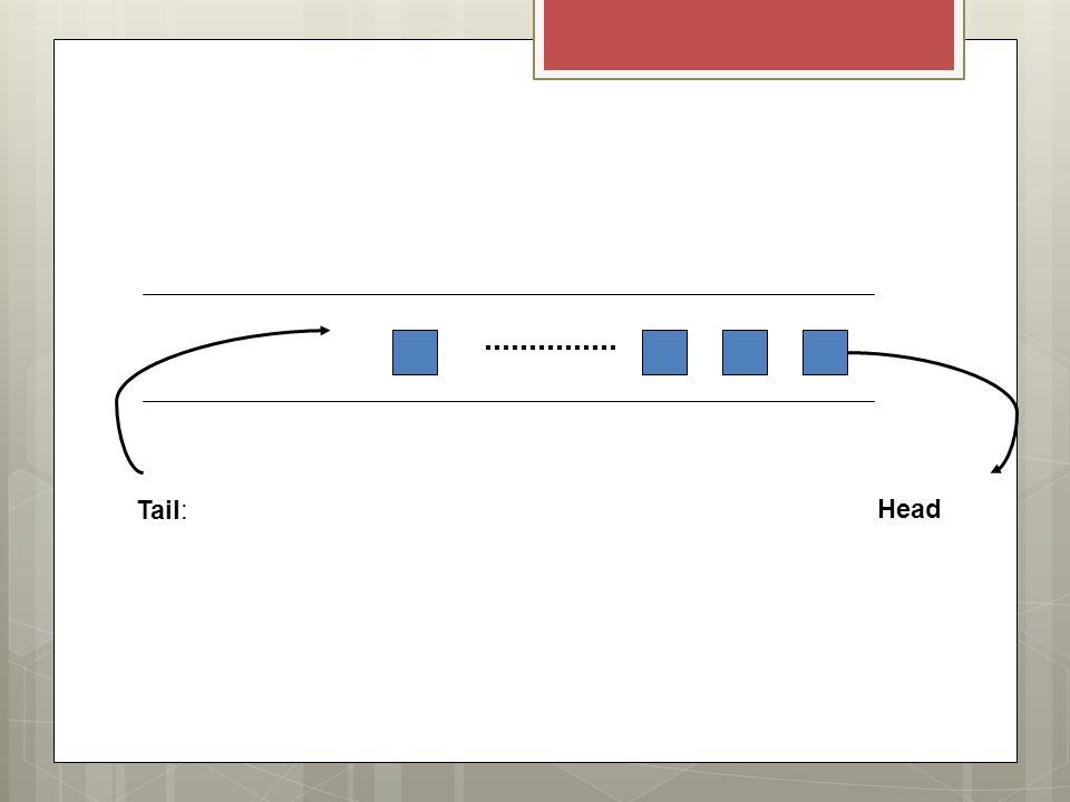 Tail: Head