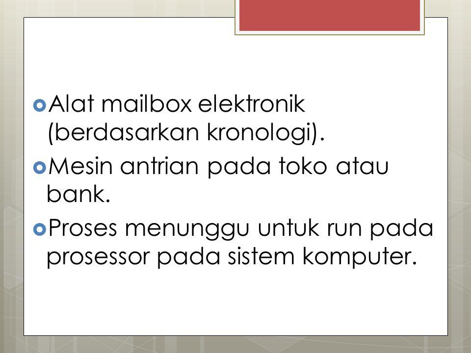  Alat mailbox elektronik (berdasarkan kronologi).