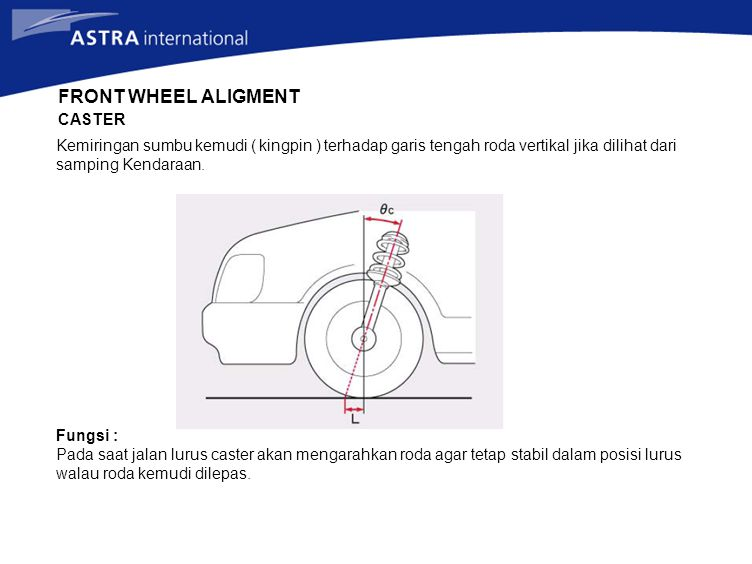 FRONT WHEEL ALIGMENT CASTER Kemiringan sumbu kemudi ( kingpin ) terhadap garis tengah roda vertikal jika dilihat dari samping Kendaraan. Fungsi : Pada