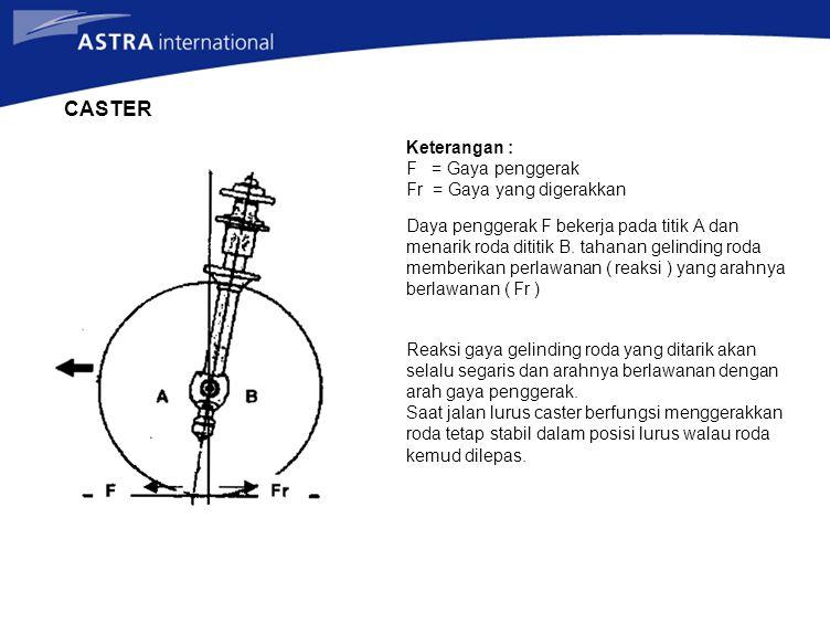 CASTER Keterangan : F = Gaya penggerak Fr = Gaya yang digerakkan Daya penggerak F bekerja pada titik A dan menarik roda dititik B. tahanan gelinding r