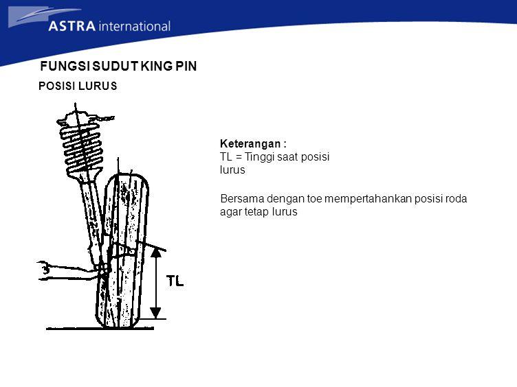 FUNGSI SUDUT KING PIN POSISI LURUS Keterangan : TL = Tinggi saat posisi lurus Bersama dengan toe mempertahankan posisi roda agar tetap lurus