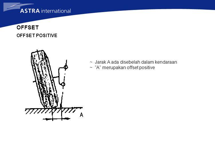 """OFFSET POSITIVE OFFSET ~ Jarak A ada disebelah dalam kendaraan ~ """"A"""" merupakan offset positive"""