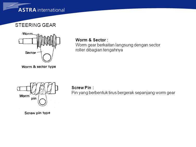 STEERING GEAR Worm & Sector : Worm gear berkaitan langsung dengan sector roller dibagian tengahnya Screw Pin : Pin yang berbentuk tirus bergerak sepan