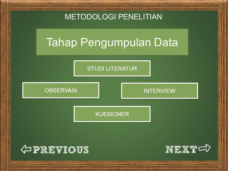 METODOLOGI PENELITIAN STUDI LITERATUR Tahap Pengumpulan Data OBSERVASI INTERVIEW KUESIONER