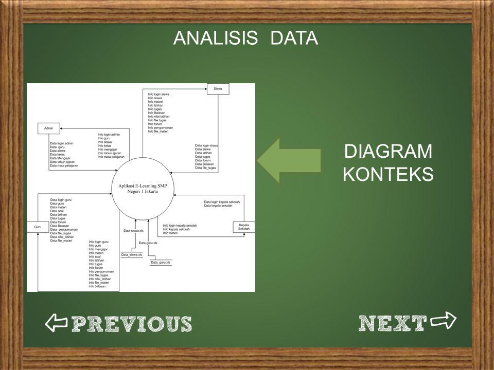 ANALISIS DATA DIAGRAM KONTEKS