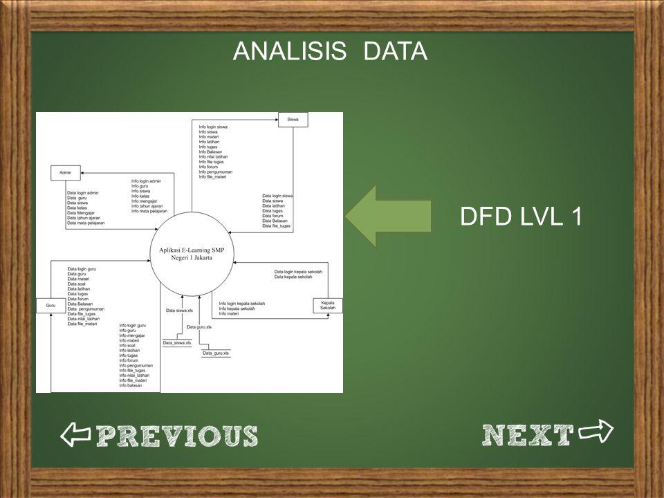 ANALISIS DATA DFD LVL 1