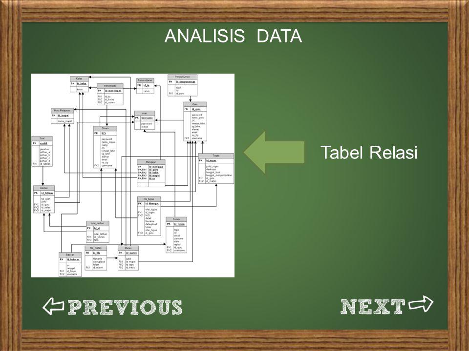 ANALISIS DATA Tabel Relasi