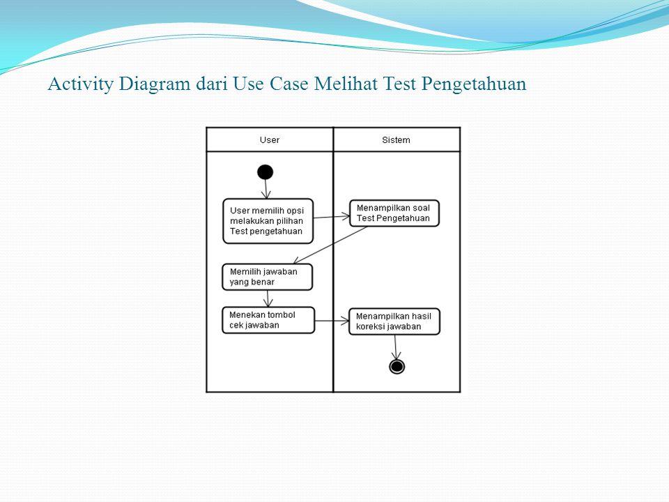 Activity Diagram dari Use Case Melihat Test Pengetahuan