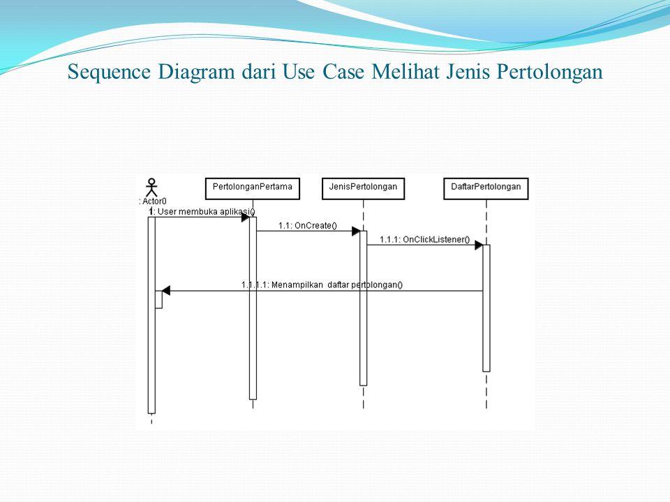 Sequence Diagram dari Use Case Melihat Jenis Pertolongan