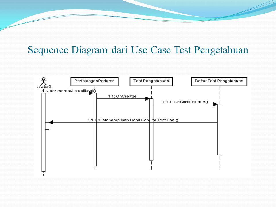 Sequence Diagram dari Use Case Test Pengetahuan