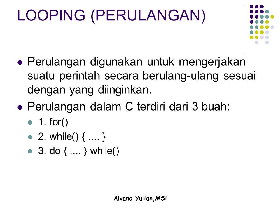 Alvano Yulian,MSi LOOPING (PERULANGAN) Perulangan digunakan untuk mengerjakan suatu perintah secara berulang-ulang sesuai dengan yang diinginkan.