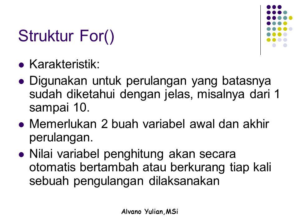 Alvano Yulian,MSi Struktur For() Karakteristik: Digunakan untuk perulangan yang batasnya sudah diketahui dengan jelas, misalnya dari 1 sampai 10. Meme