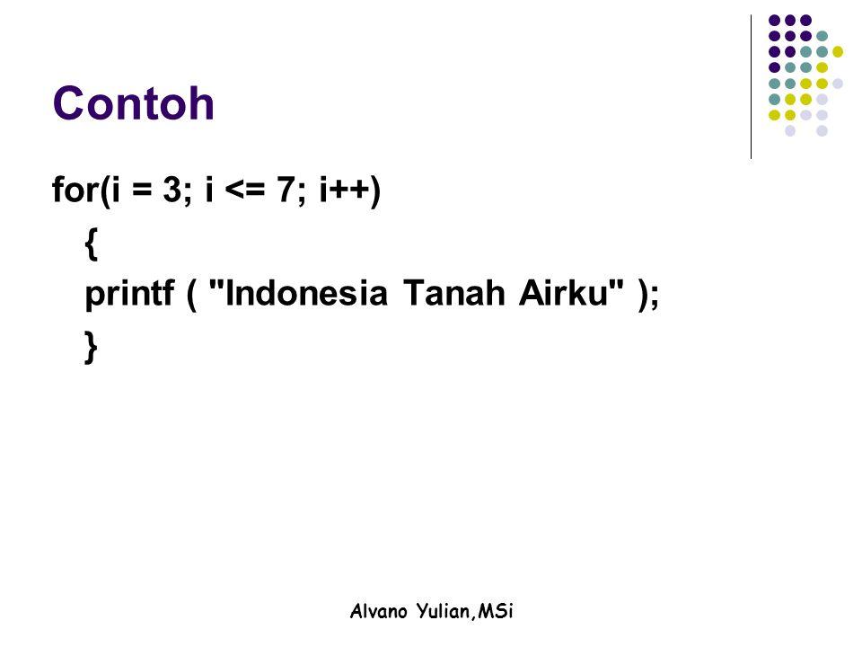 Alvano Yulian,MSi Contoh for(i = 3; i <= 7; i++) { printf ( Indonesia Tanah Airku ); }