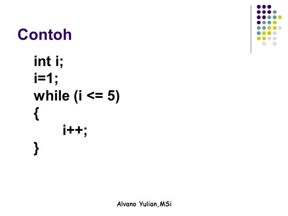 Alvano Yulian,MSi Contoh int i; i=1; while (i <= 5) { i++; }