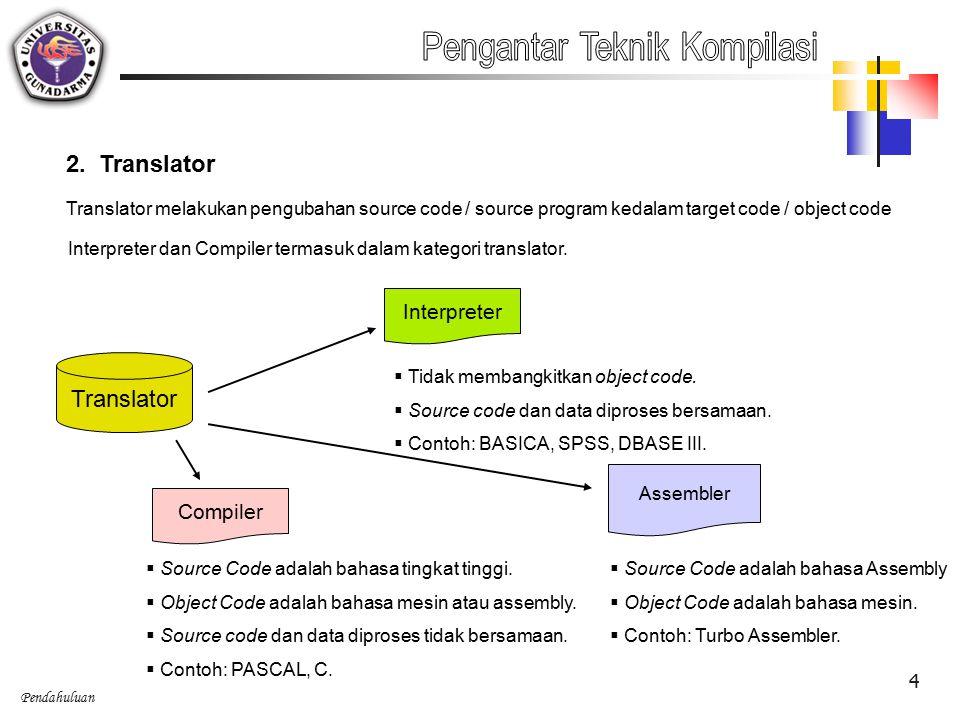 Pendahuluan 4 2. Translator Translator melakukan pengubahan source code / source program kedalam target code / object code Interpreter dan Compiler te