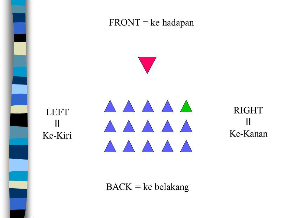 FRONT = ke hadapan BACK = ke belakang RIGHT II Ke-Kanan LEFT II Ke-Kiri