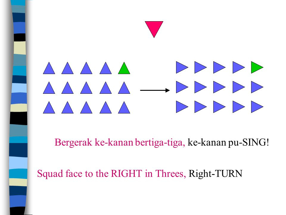 Bergerak ke-kanan bertiga-tiga, ke-kanan pu-SING! Squad face to the RIGHT in Threes, Right-TURN
