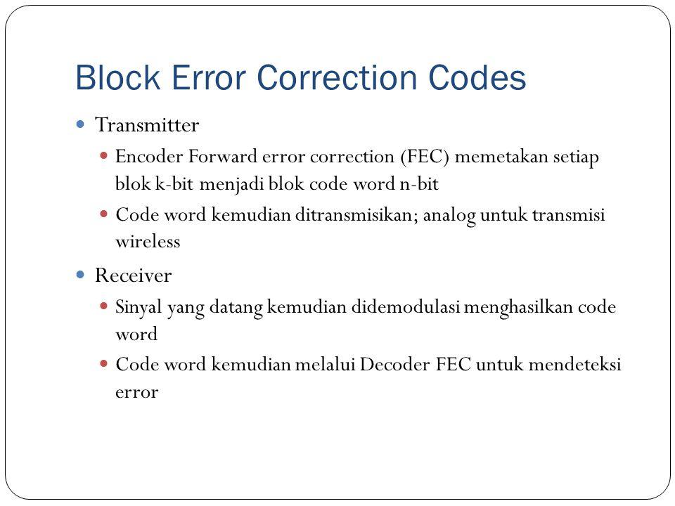 Block Error Correction Codes Transmitter Encoder Forward error correction (FEC) memetakan setiap blok k-bit menjadi blok code word n-bit Code word kem