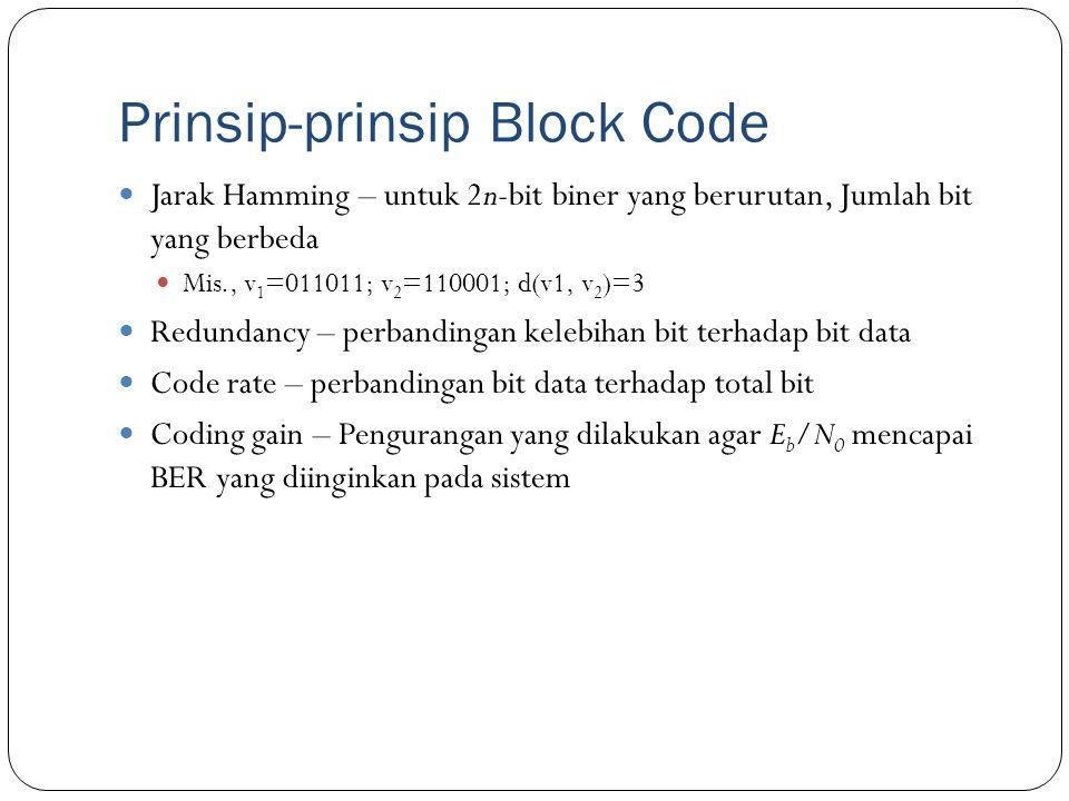 Prinsip-prinsip Block Code Jarak Hamming – untuk 2n-bit biner yang berurutan, Jumlah bit yang berbeda Mis., v 1 =011011; v 2 =110001; d(v1, v 2 )=3 Re