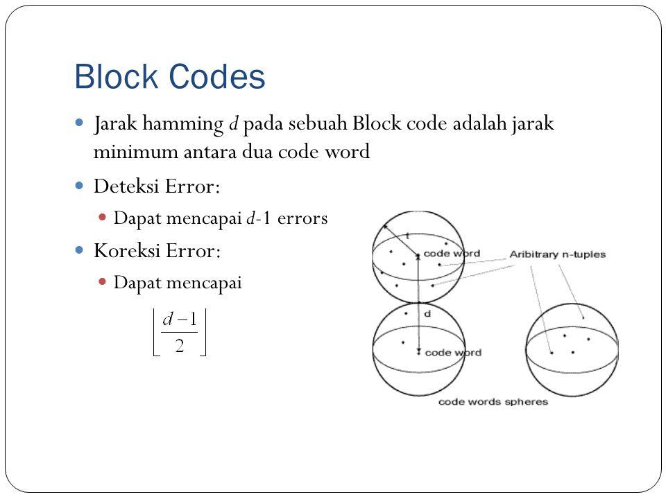 Block Codes Jarak hamming d pada sebuah Block code adalah jarak minimum antara dua code word Deteksi Error: Dapat mencapai d-1 errors Koreksi Error: D