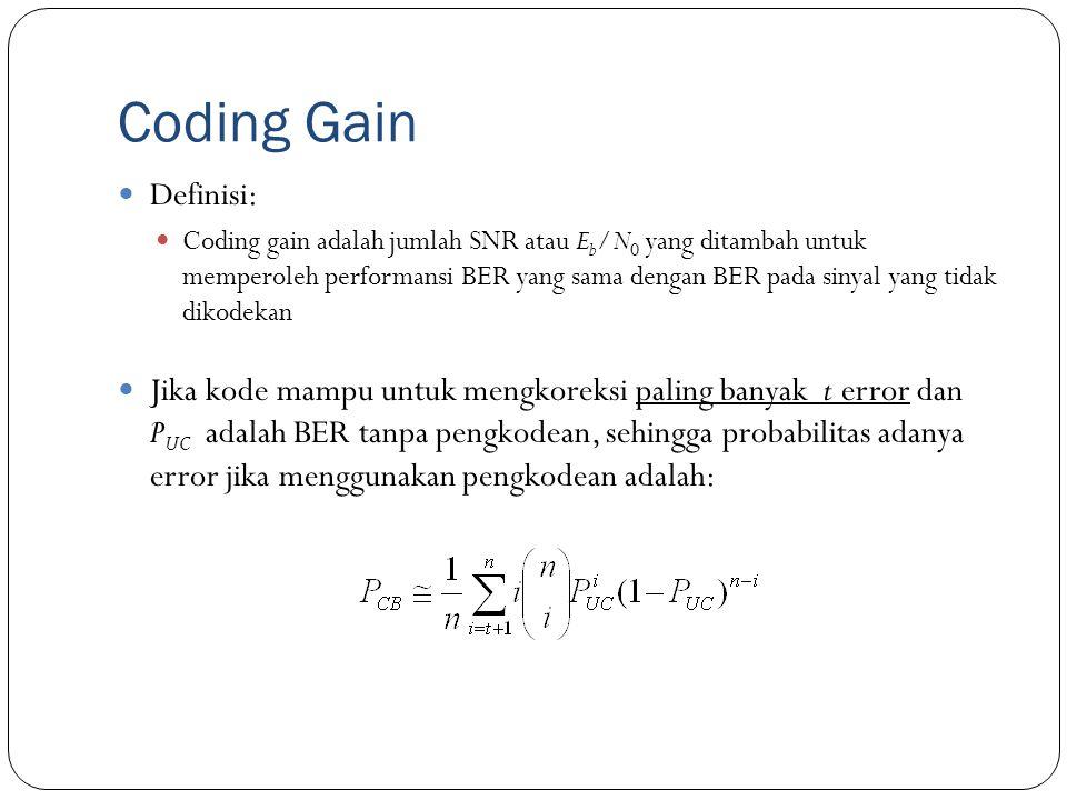 Coding Gain Definisi: Coding gain adalah jumlah SNR atau E b /N 0 yang ditambah untuk memperoleh performansi BER yang sama dengan BER pada sinyal yang