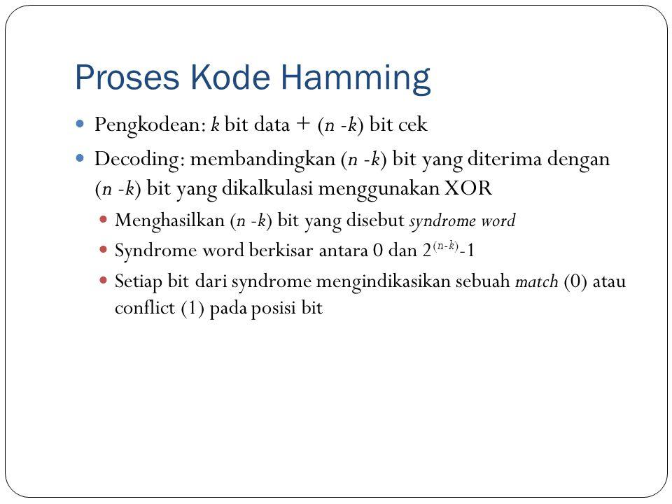 Proses Kode Hamming Pengkodean: k bit data + (n -k) bit cek Decoding: membandingkan (n -k) bit yang diterima dengan (n -k) bit yang dikalkulasi menggu