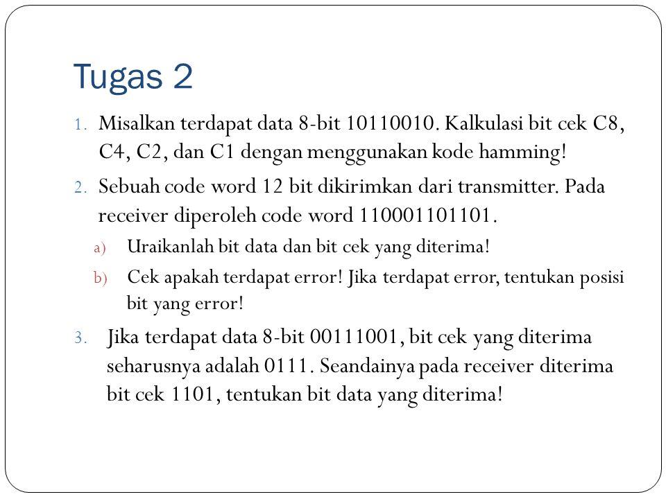 Tugas 2 1. Misalkan terdapat data 8-bit 10110010. Kalkulasi bit cek C8, C4, C2, dan C1 dengan menggunakan kode hamming! 2. Sebuah code word 12 bit dik
