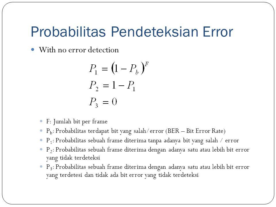 Probabilitas Pendeteksian Error With no error detection F: Jumlah bit per frame P b : Probabilitas terdapat bit yang salah/error (BER – Bit Error Rate