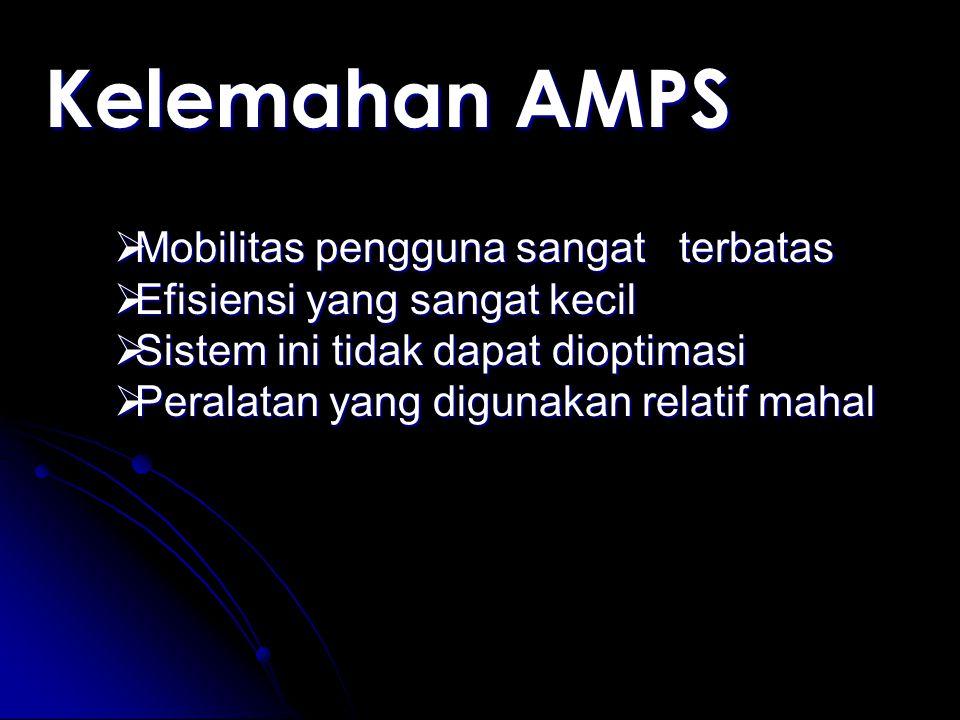 Kelemahan AMPS MMMMobilitas pengguna sangat terbatas EEEEfisiensi yang sangat kecil SSSSistem ini tidak dapat dioptimasi PPPPeralatan yang digunakan relatif mahal