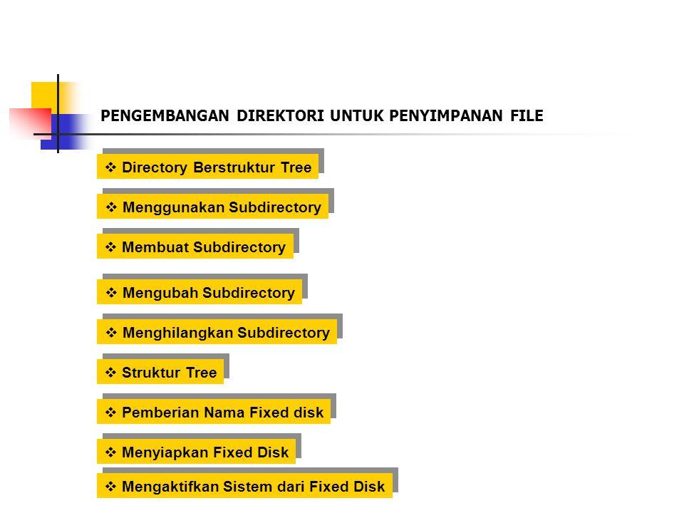 PENGEMBANGAN DIREKTORI UNTUK PENYIMPANAN FILE  Directory Berstruktur Tree  Menggunakan Subdirectory  Membuat Subdirectory  Mengubah Subdirectory  Menghilangkan Subdirectory  Struktur Tree  Pemberian Nama Fixed disk  Menyiapkan Fixed Disk  Mengaktifkan Sistem dari Fixed Disk