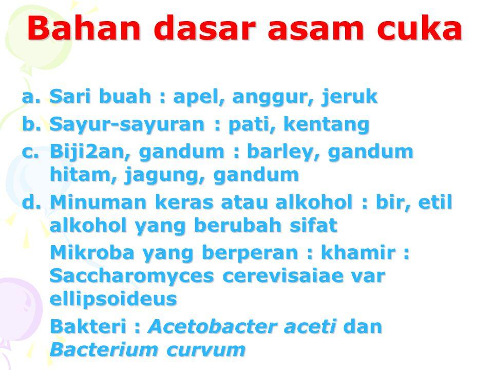 Bahan dasar asam cuka a.Sari buah : apel, anggur, jeruk b.Sayur-sayuran : pati, kentang c.Biji2an, gandum : barley, gandum hitam, jagung, gandum d.Min