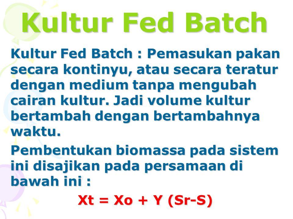 Kultur Fed Batch Kultur Fed Batch : Pemasukan pakan secara kontinyu, atau secara teratur dengan medium tanpa mengubah cairan kultur. Jadi volume kultu