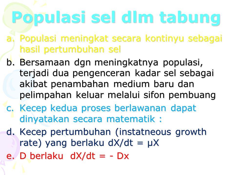 Populasi sel dlm tabung a.Populasi meningkat secara kontinyu sebagai hasil pertumbuhan sel b.Bersamaan dgn meningkatnya populasi, terjadi dua pengence