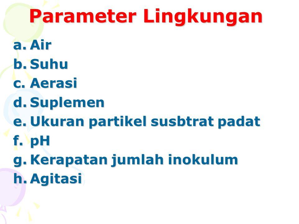 Parameter Lingkungan a.Air b.Suhu c.Aerasi d.Suplemen e.Ukuran partikel susbtrat padat f.pH g.Kerapatan jumlah inokulum h.Agitasi